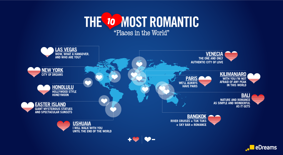 most-romantic-places-infographic